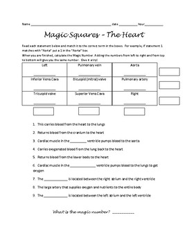 Magic Squares - The Heart