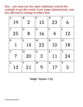 Magic Squares for Any Curriculum