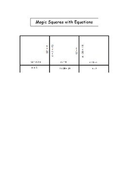 Magic Squares with Equations
