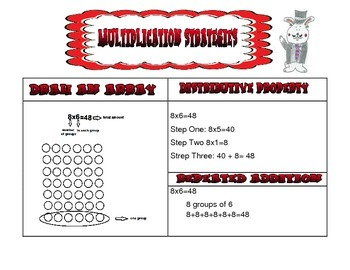 Magic Themed Multiplication Word Problem Center