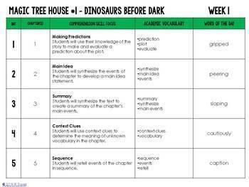 Dinosaurs Before Dark Novel Study Unit - Magic Tree House #1