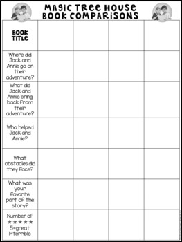 Magic Tree House Book Comparison Worksheet and Book Check List