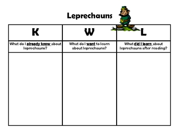 Magic Tree House: Leprechauns in Late Winter Reading & Research Pack