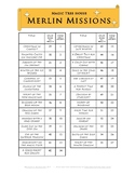 Magic Tree House Merlin Missions # List