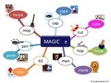 Magic e Mind Map