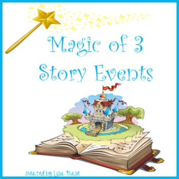 Magic of 3 Story Events Writing Plan