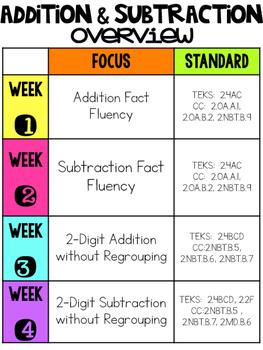 Magic of Math 2nd Grade Unit 2 FREEBIE: Add & Subtract Strategy Bracelets