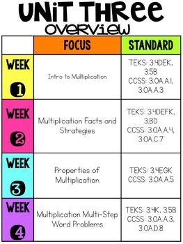 3rd grade magic of math unit 3 multiplication by amy lemons tpt. Black Bedroom Furniture Sets. Home Design Ideas