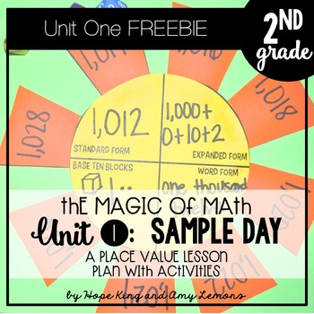 Free math lesson plans bundled resources lesson plans teachers 2nd grade magic of math freebie sample day fandeluxe