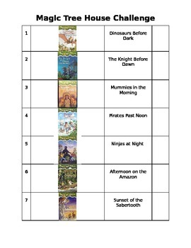 MagicTreehouse Series Incentive Chart