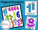 Strategies For Multiplication Facts - Posters