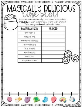 Magically Delicious Line Plots [with Lucky Charms!]