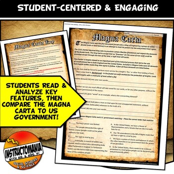 Magna Carta Common Core Reading and Fun Activity