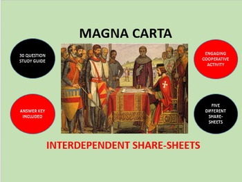 Magna Carta: Interdependent Share-Sheets Activity
