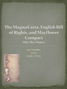 Magna Carta, Mayflower Compact, English Bill of Rights--Wh