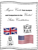 Magna Carta Text Analysis and Comparison to U.S. Constitution