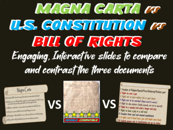 Magna Carta vs. U.S. Constitution vs. Bill of Rights