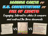 Magna Carta vs. U.S. Constitution vs. Bill of Rights