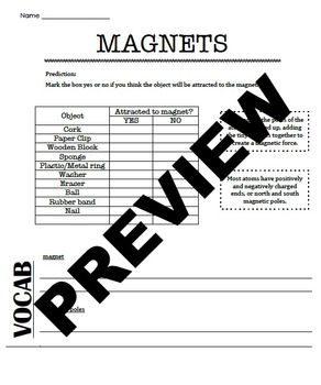 Magnetism Activities and Experiments