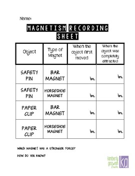 Magnet Activity Recording Sheet