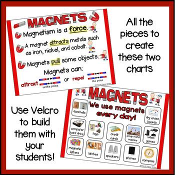 Magnets Anchor Charts