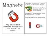 Magnet Booklet