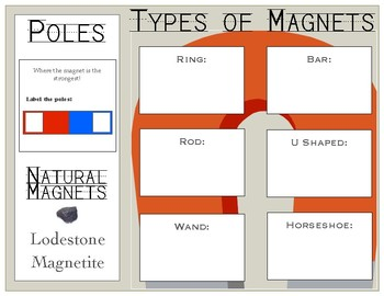 Magnet Brochure