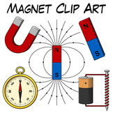 Magnet Clip Art