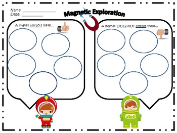 Magnet Exploration