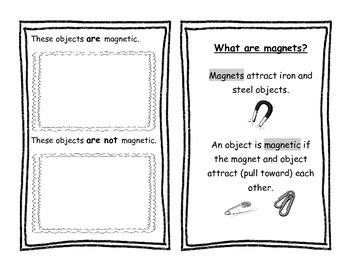 Magnet Interactive Notes