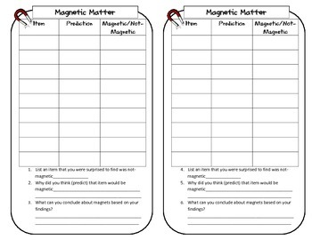Magnet Lab Worksheet