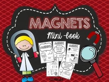 Magnet Mini-Book