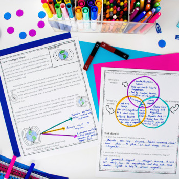 Magnet Nonfiction Article and Activity Worksheet