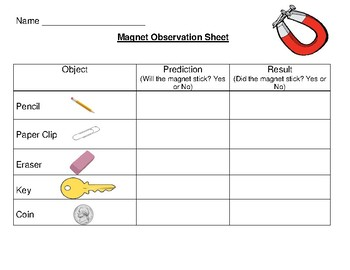 Magnet Observation Sheet
