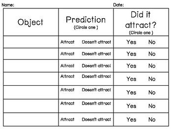 Magnet Prediction Experiment Recording Sheet