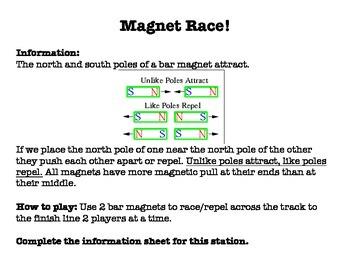 Magnet Stations