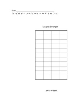 Magnet Strength Experiment,