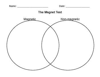 Magnet Test Venn Diagram