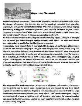 Magnet Unit