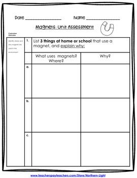 Magnet Unit Assessment