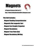 Magnet Unit for K-2