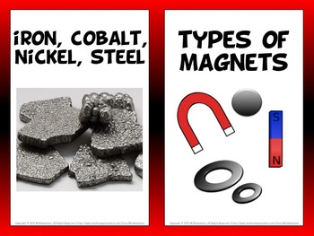 Magnet Vocabulary Trading Cards and Word Wall Posters