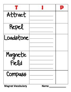 Magnet Vocabulary Organizer