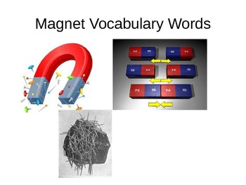 Magnet Vocabulary Powerpoint