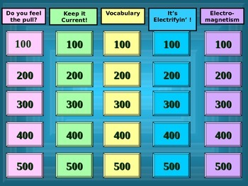 Magnet and Electricity Jeopardy Review