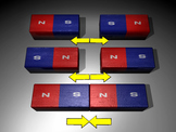 Magnet lessons - NC CCS - finishing force & motion unit