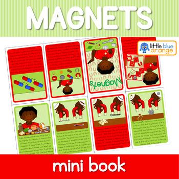 Magnet mini book