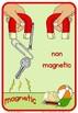 Magnet poster