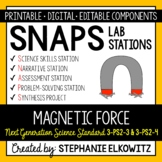 Magnetic Force Lab Stations Activity (NGSS 3-PS2-3 & 3-PS2-4)