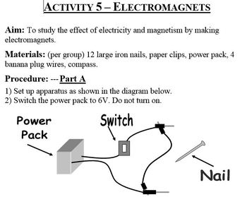 Magnetic Forces - Laboratory Activities